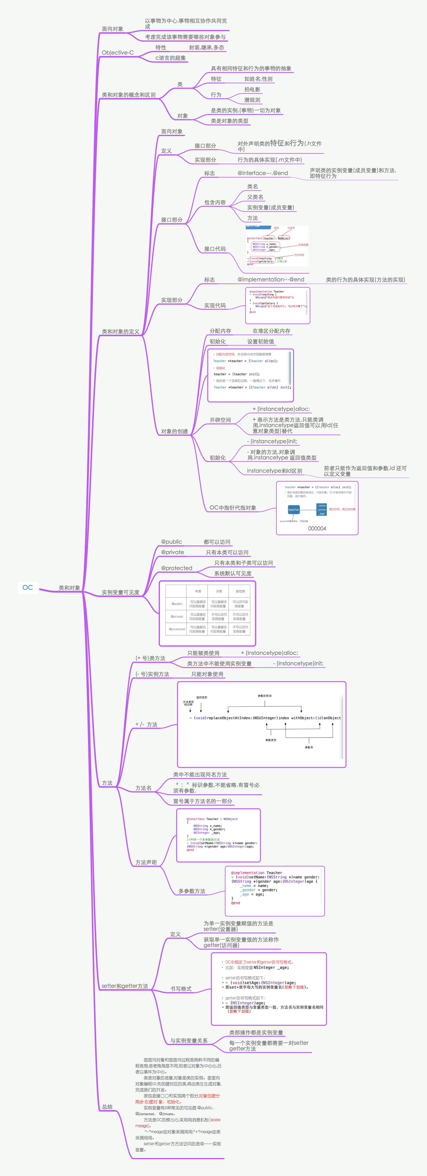 PDF图片