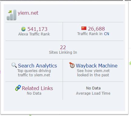 看一看然并卵的Alexa 全球排名和中国排名!