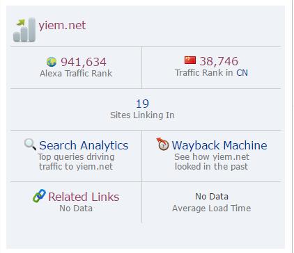 博客Alexa国际排名941634名 国内排名38746名! 然并卵!