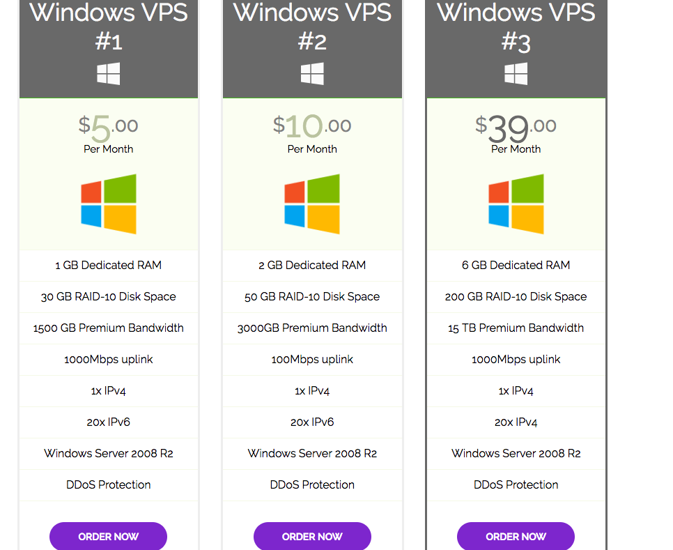 AlphaRacks 的七月促销活动--有虚拟主机-Linux-VPS以及Windows-VPS